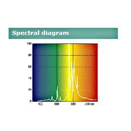 Sylvania Grolux, sodium high-pressure tube, 250W - 34000lms